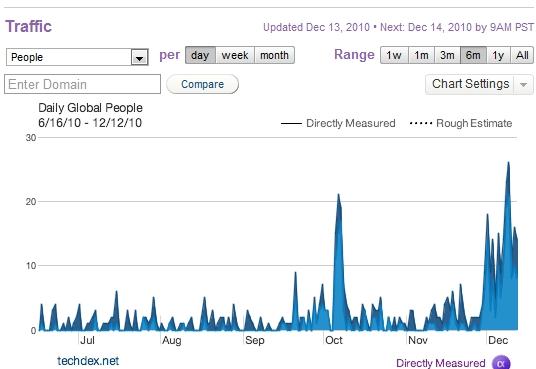 Live Minder Trend Analysis Quantcast